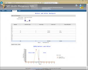 QIT Complaint Management System