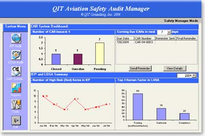 Aviation Safety Management