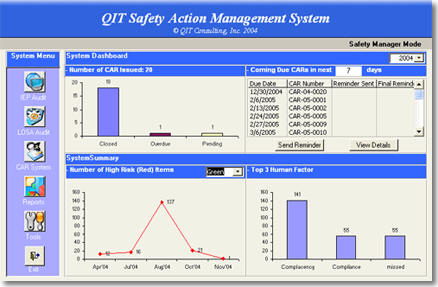 Safety Action Management System Desktop Edition