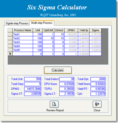 Quality management software quality assurance software for Table 6 sigma